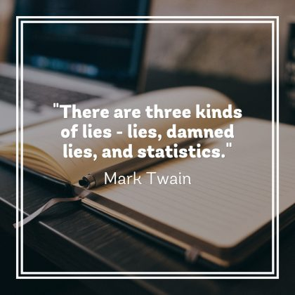 Mark Twain Lies Quote